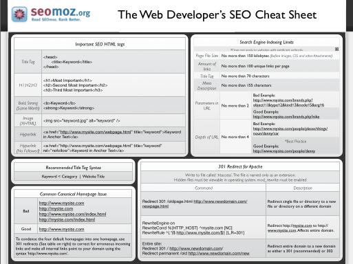 webdeveloper_SEO_Cheat_Sheet