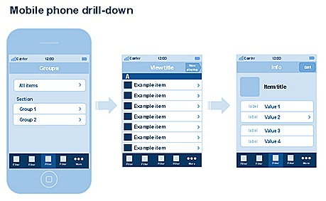 mobilewireframe
