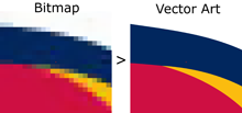 vectorization horizontal narrow