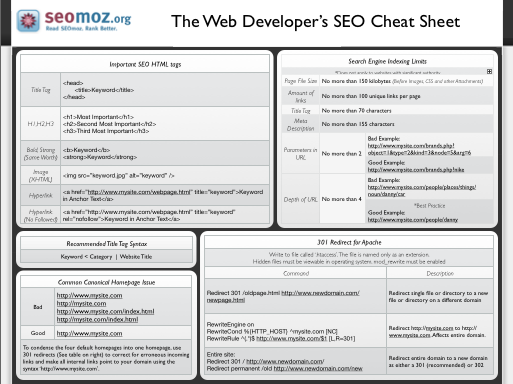 webdeveloper_SEO_Cheat_Sheet
